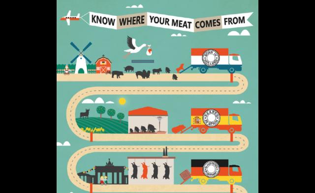 Possiamo fidarci della carne che mangiamo ?