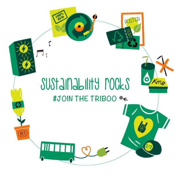 Aspettando il Sustainability Rocks